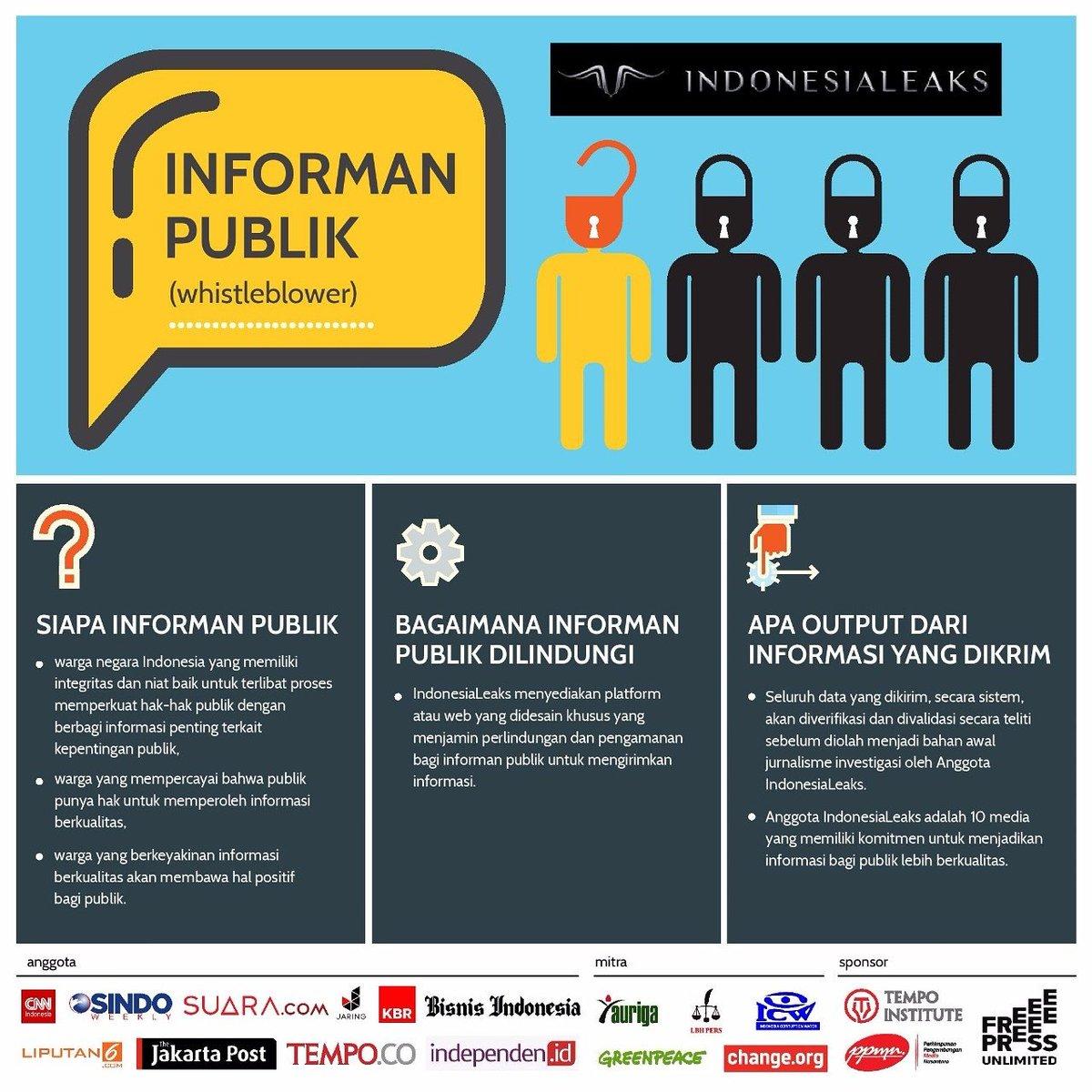 indonesialeaks